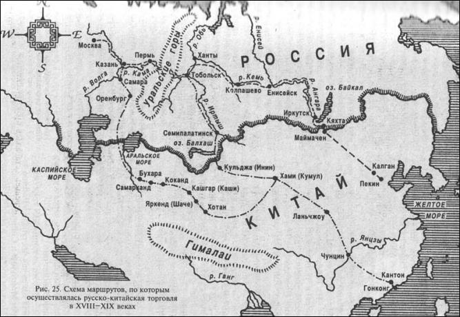 Схема маршрутов российско-китайской торговли 18-19 веков