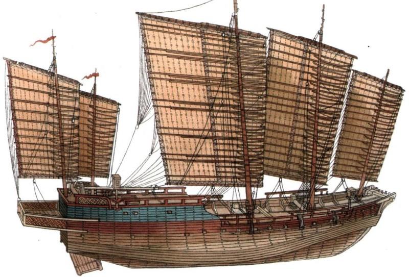 Джонка, Китай,китайская лодка